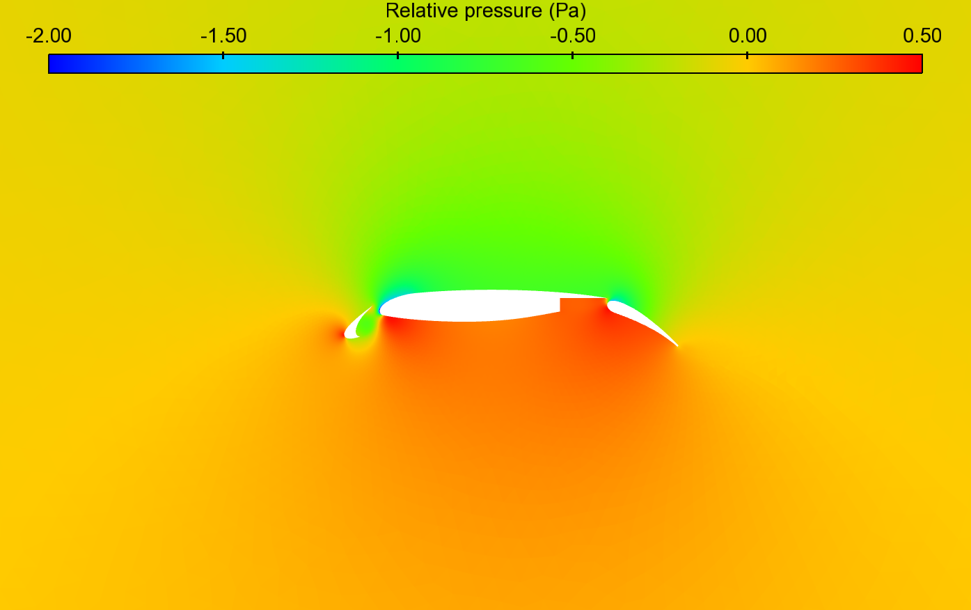 OPENFOAM VALIDATION CASES